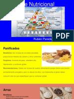 La Pirámide Nutricional