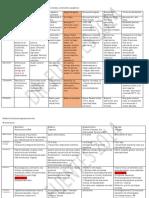 Tablas Dr. Fuentes 1.pdf