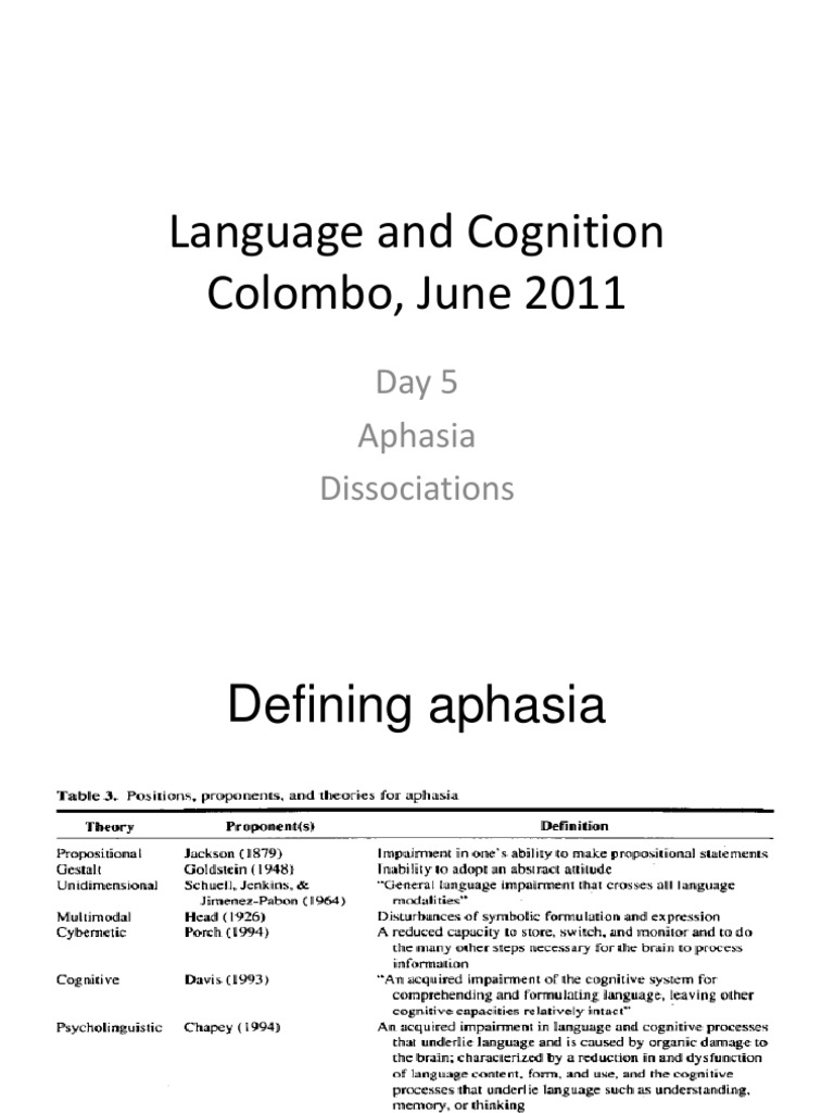 aphasia and dissociations | aphasia | speech