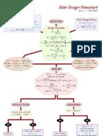 EC2_Flowcharts3