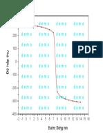 Graph2 _