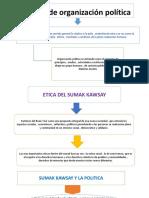 Esquemas de Filosofia formas de organizacion politica ecuador