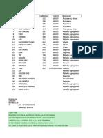 Copia de Lista de Canales Cablemas