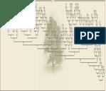 Ancestors of  Andi Pamulu Petta Rau (MyHeritage) 20-05-2018