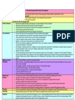 commentary checklist