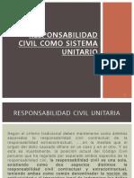 Responsabilidad Civil Diapositivas