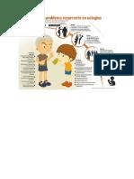 Archivos Para Imprimir Como Prevenir Desastres y Tipos de Violencia