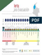 Municipios en alerta por Hidroituango