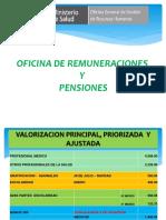 remuneraciones_pensiones