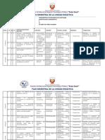 Herramientas de Desarrollo de Software - Plan