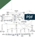 Tarea1_Oscar Echenique_solo Mapa Conceptual