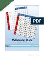 multiplicationchartspracticeformultiplicationtables110