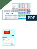 Ejemplo Sistemas de Inventarios