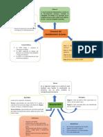 mapas conceptuales 1.docx