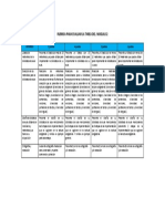 Rúbrica módulo 2.pdf