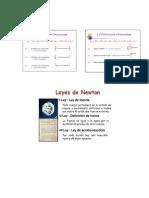 Resumen de Las Tres Leyes De Newton