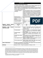 BSP Circular_Summary