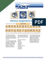 Pumps Chemical Compatibility 3