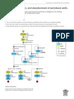 Diagram Pg Wells Drill