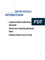 02_influenceline_inde.pdf
