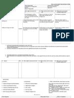 Risk Assessment PA 20