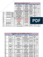 FDP Roadmap
