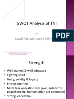 SWOT Analysis of Indonesia Armed Forces