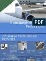 Caso DHL, FedEX, UPS
