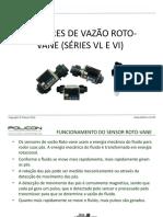 Apresentação Sensores de Vazão Roto-Vane