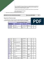 Instrucciones pic16F84A