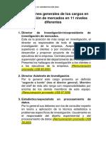 CARGOS DE LA IM (1).pdf