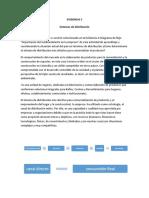 EVIDENCIA TRES FORO SISTEMAS DE DISTRIBUCION.docx