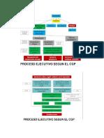 proceso-ejecutivo-en-el-cgp.docx