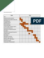 Gantt Chart FYP 1