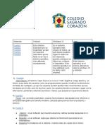 _Trabajo Práctico Nro 3 Juana Correa Luna, Cantilo Trinidad, Chiarlone Sabina, Castellano Milagros 2do B Sc 2 (1)