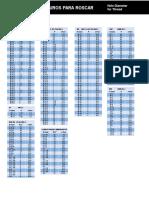 Tabela Diametro Furo Para Fazer Rosca