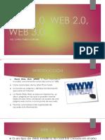 Diferencias Entre Webs (1)