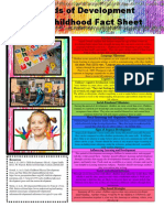 ece497 - week 2 assignment early childhood