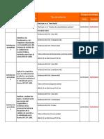 Cronograma Sistema de Gestion de La Calidad Para El Sector Publico, Basado en La Norma Ntc Gp 1000 Mayo