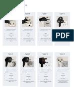 Plug & Socket Types