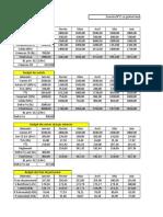 Gestion - Budget de Trésorerie-Corré