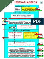 REGIMENES ADUANEROS (1)
