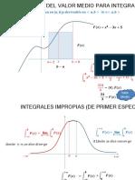 12.0 Integrales impropias.pptx