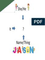 SheHe,It,I,Namething Good
