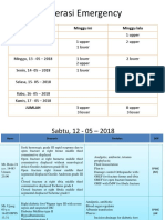Operasi Emergency 11-17 Mei 2018