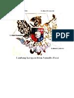 Lambang kerajaan islam samudra pasai.docx