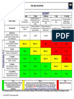 GL SQ 0003 ST Risk Analysis Matrix