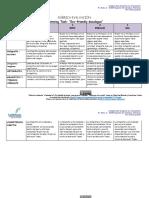 Rúbrica de Evaluación - Etwinning Task - Ecofriendly Decalogue