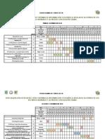 Cronograma 2018 Esp en Tel y SIG