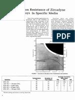 Parr_Zirconium-Corrosion-Info.pdf